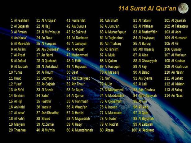 114 Surat Al Qur'an